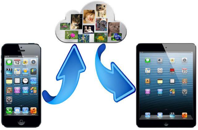 iphone-photo-ipad-icloud